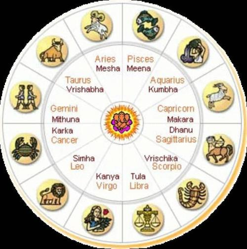 ASTROLOGER IN JEHANABAD