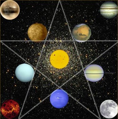 BEST ASTROLOGER IN JEHANABAD