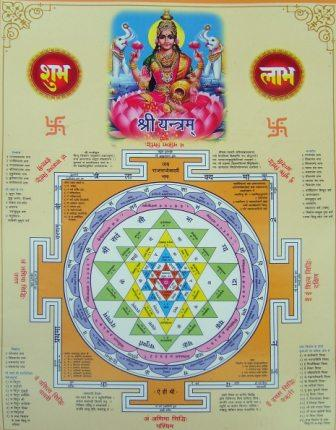 TOP ASTROLOGICAL CONSULTANT IN PATNA
