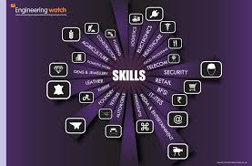 SKILL DEVELOPMENT COURSES IN JHARKHAND