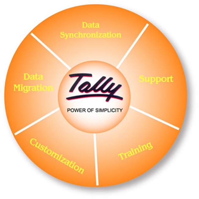 TALLY CLASS IN RANCHI