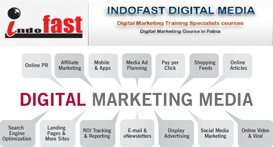 DIGITAL MARKETING COURSE NAWADA